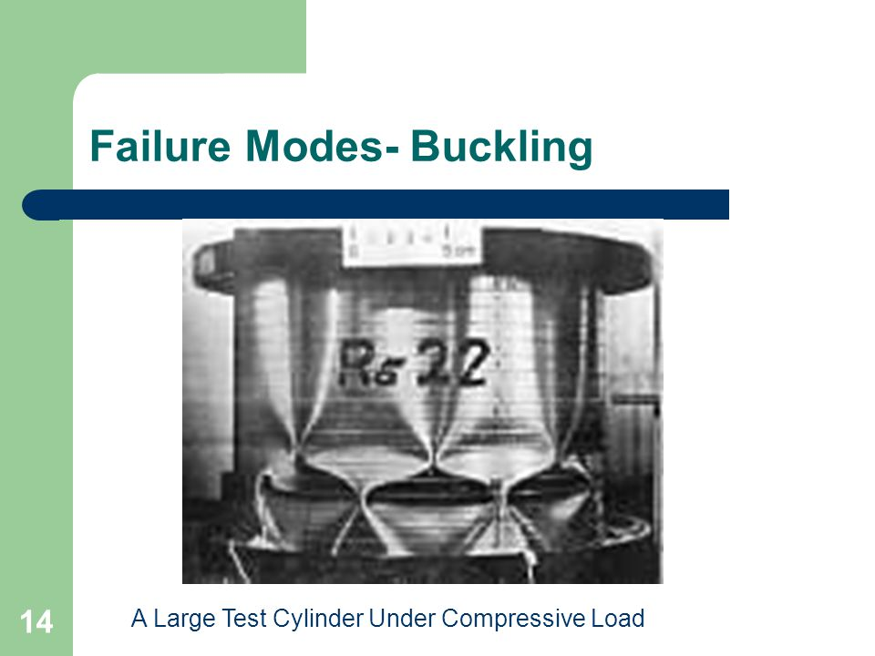 Failure Modes- Buckling