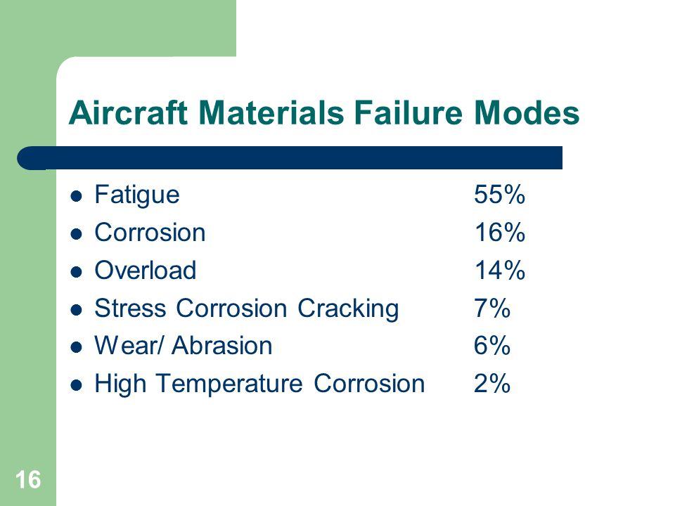 Aircraft Materials Failure Modes