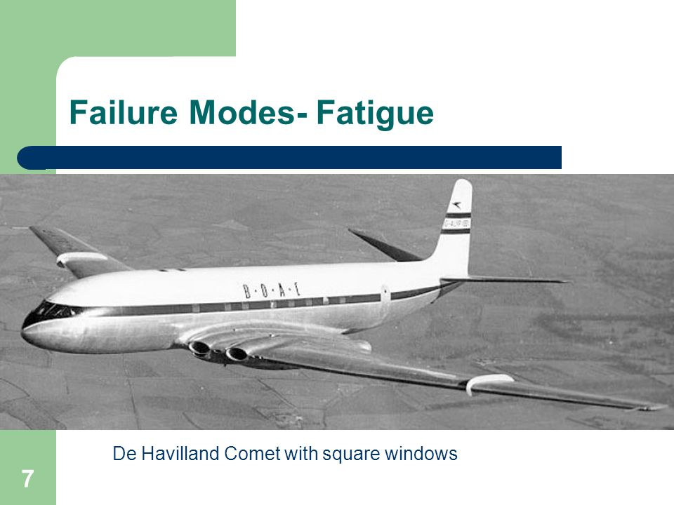 Failure Modes- Fatigue