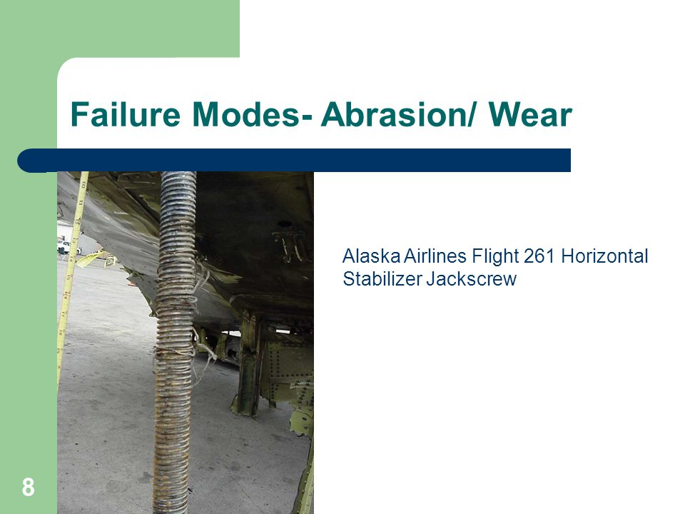 Failure Modes- Abrasion/ Wear