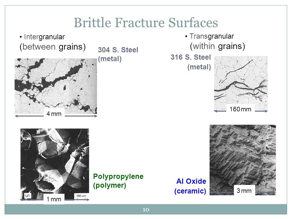 Brittle Fracture Surfaces