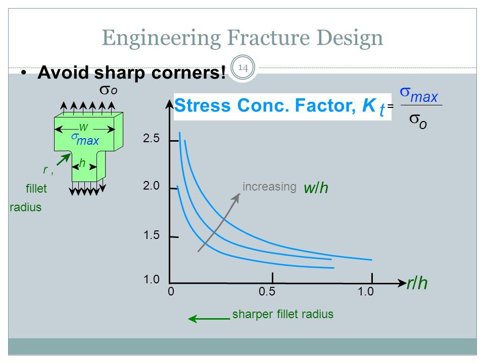 Engineering Fracture Design