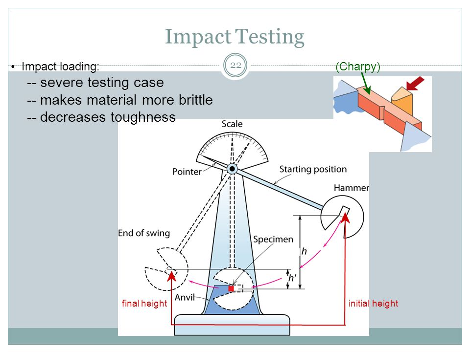 Impact Testing -- severe testing case -- makes material more brittle