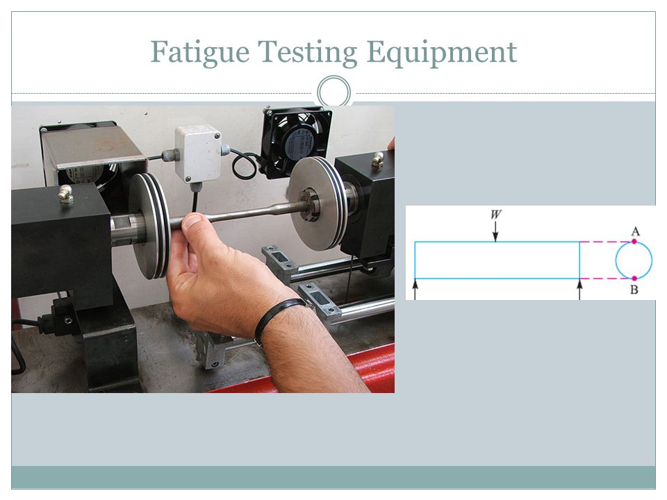 Fatigue Testing Equipment