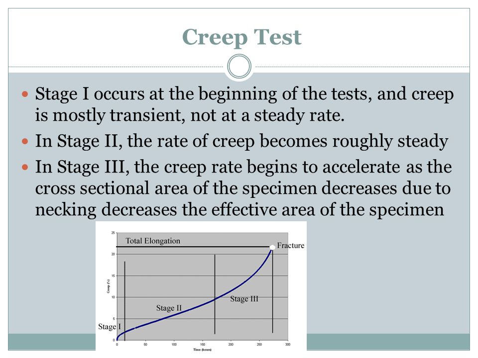 Creep Test Stage I occurs at the beginning of the tests, and creep is mostly transient, not at a steady rate.