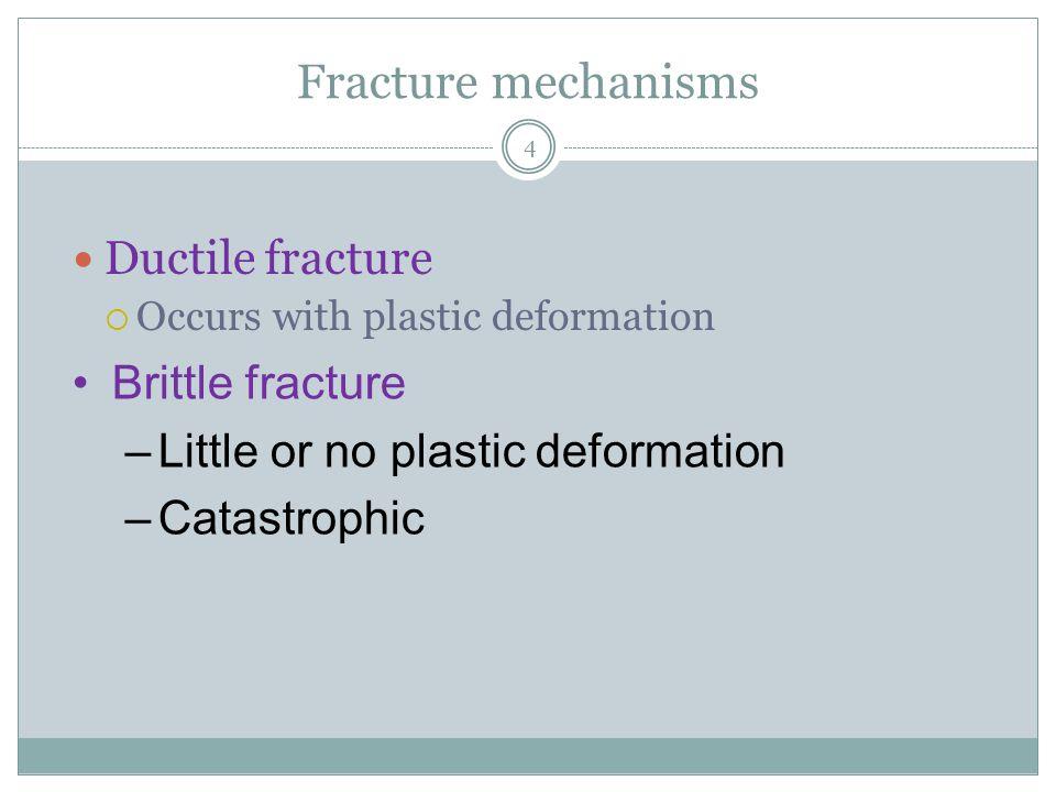 Fracture mechanisms Ductile fracture Brittle fracture