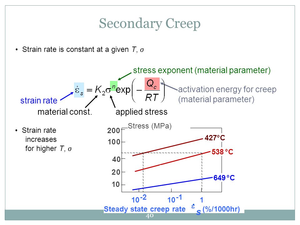 Secondary Creep s stress exponent (material parameter)