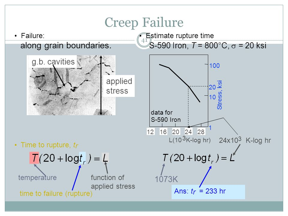 Creep Failure S-590 Iron, T = 800°C, s = 20 ksi g.b. cavities applied