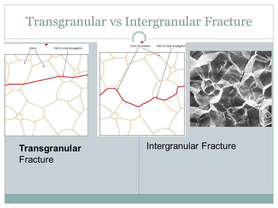 Transgranular vs Intergranular Fracture