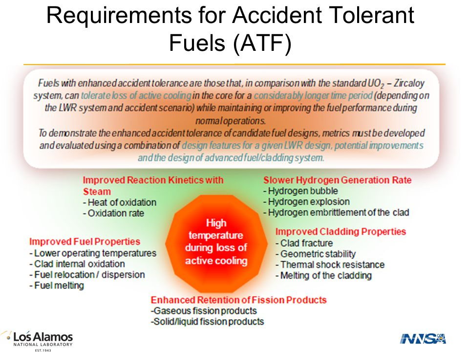 Requirements for Accident Tolerant Fuels (ATF)