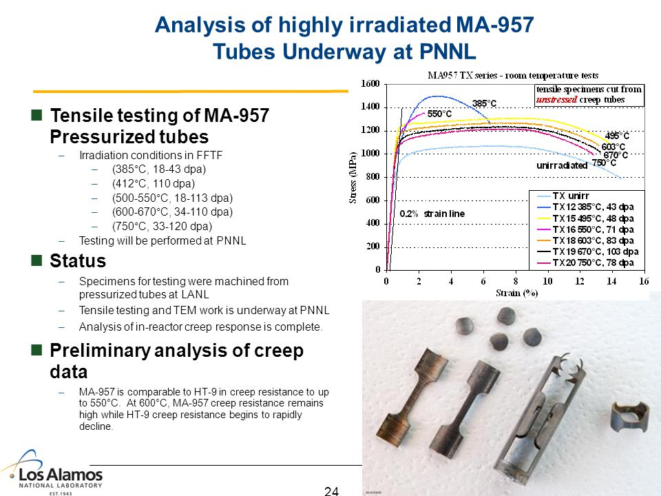 Analysis of highly irradiated MA-957 Tubes Underway at PNNL