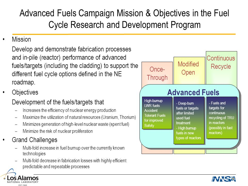 Advanced Fuels Campaign Mission & Objectives in the Fuel Cycle Research and Development Program