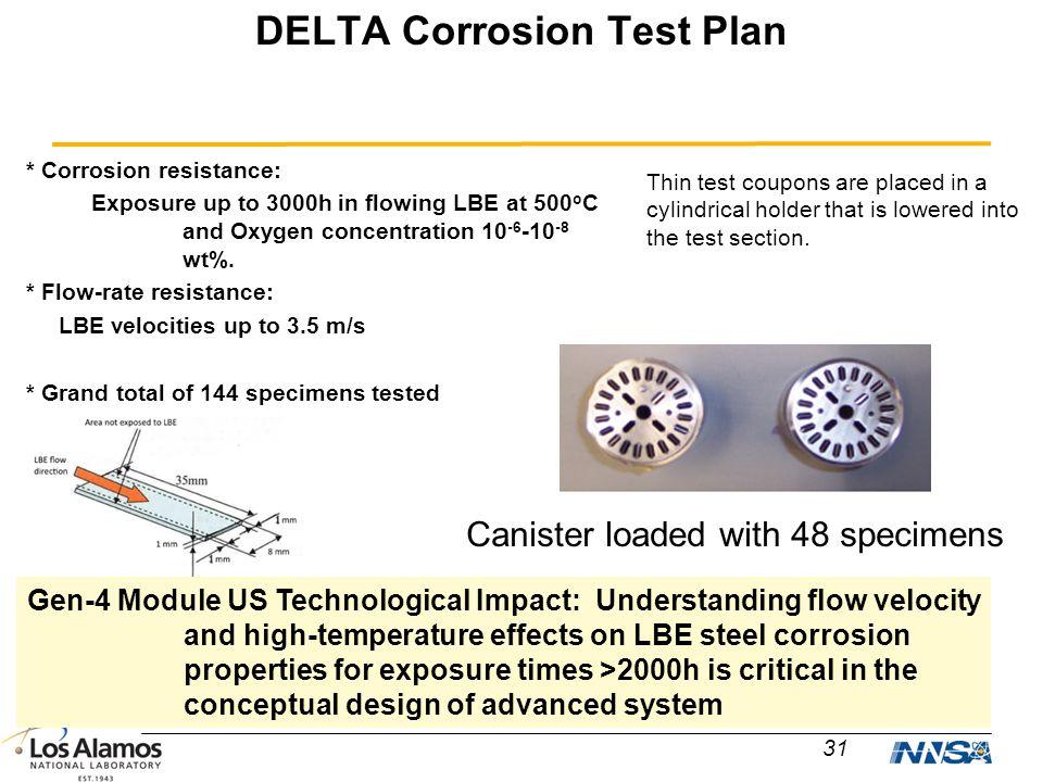 DELTA Corrosion Test Plan
