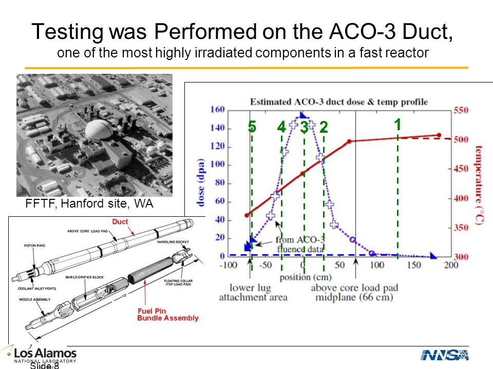 Testing was Performed on the ACO-3 Duct, one of the most highly irradiated components in a fast reactor