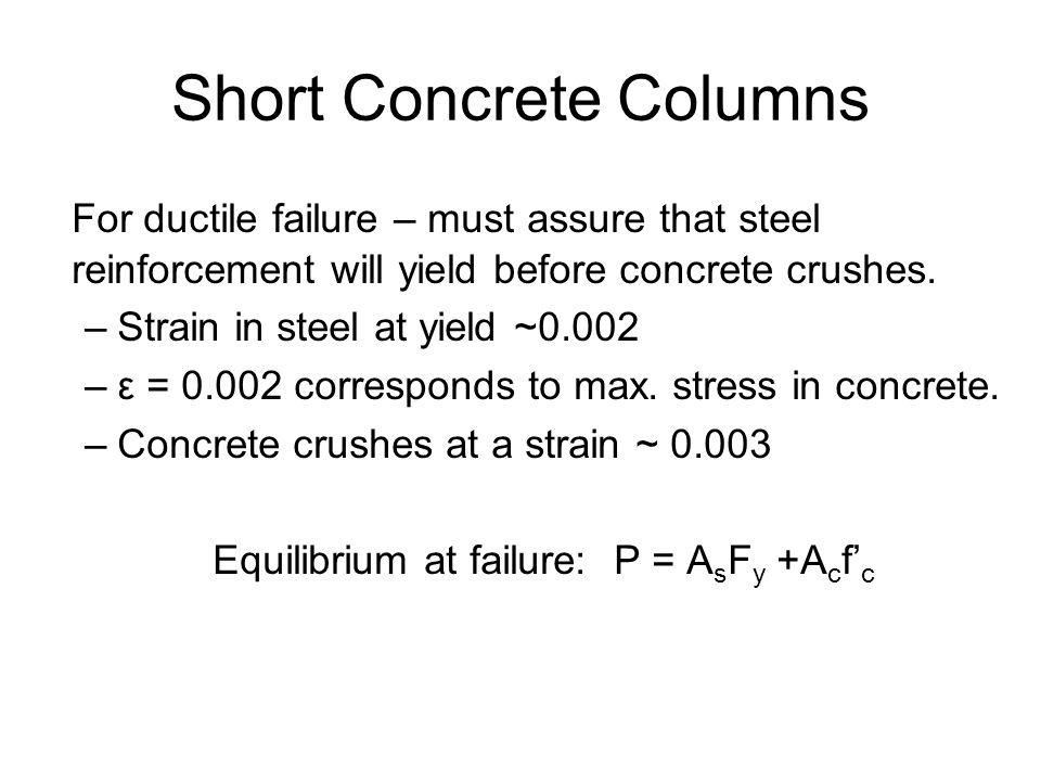 Short Concrete Columns