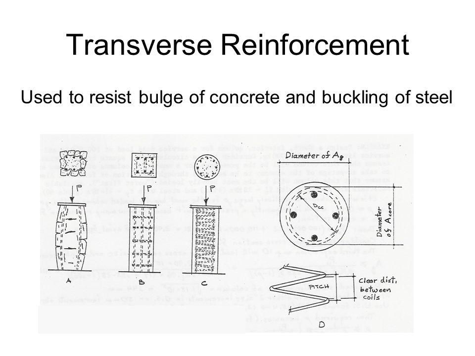 Transverse Reinforcement