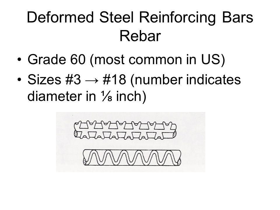 Deformed Steel Reinforcing Bars Rebar