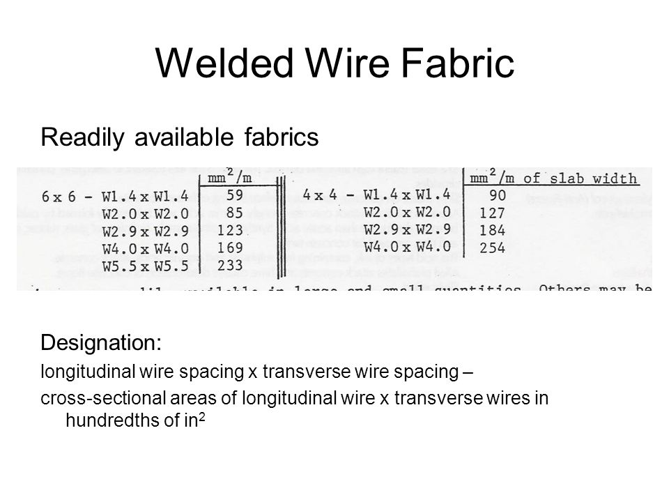 Welded Wire Fabric Readily available fabrics Designation: