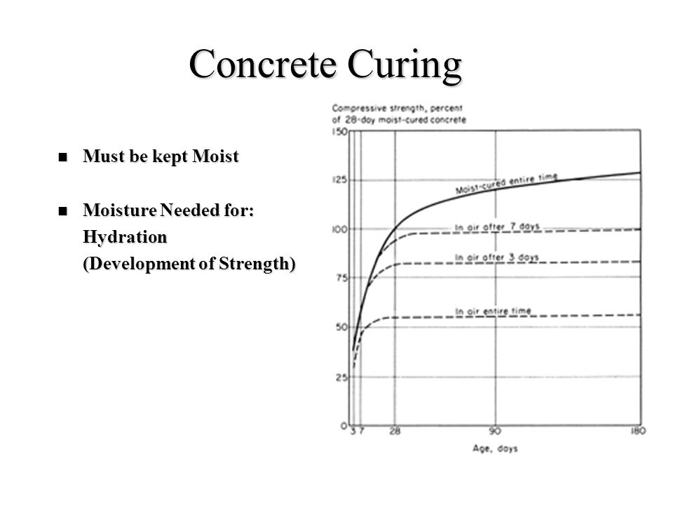 Concrete Curing Must be kept Moist Moisture Needed for: Hydration