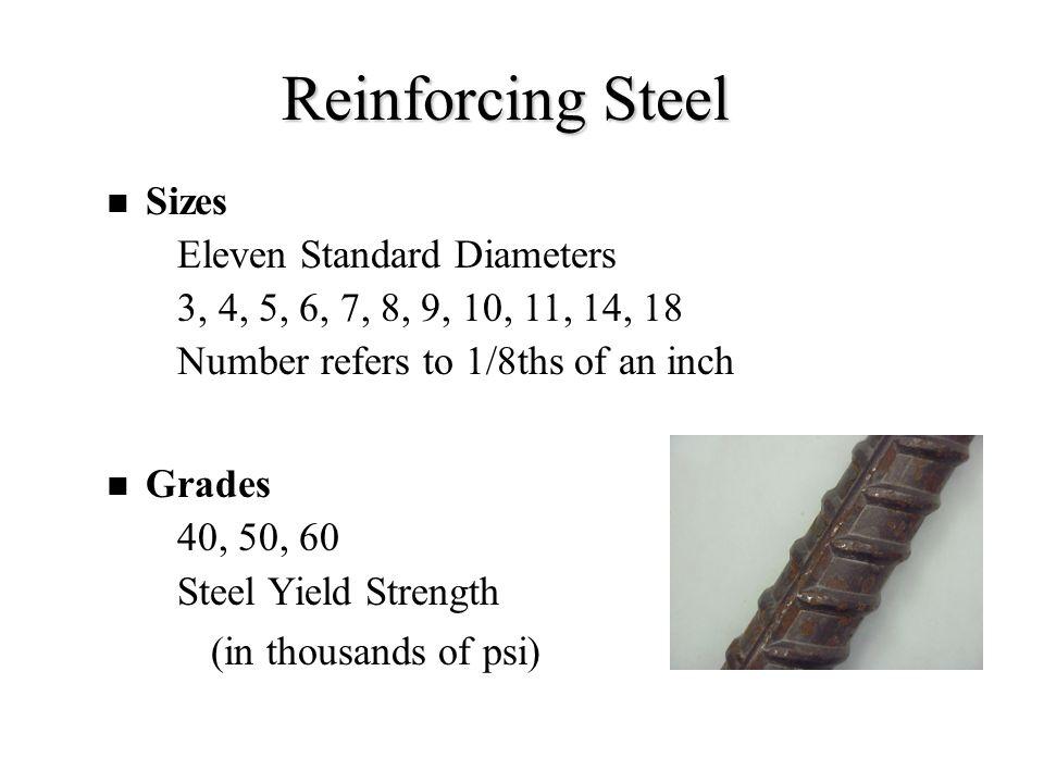 Reinforcing Steel Sizes Eleven Standard Diameters