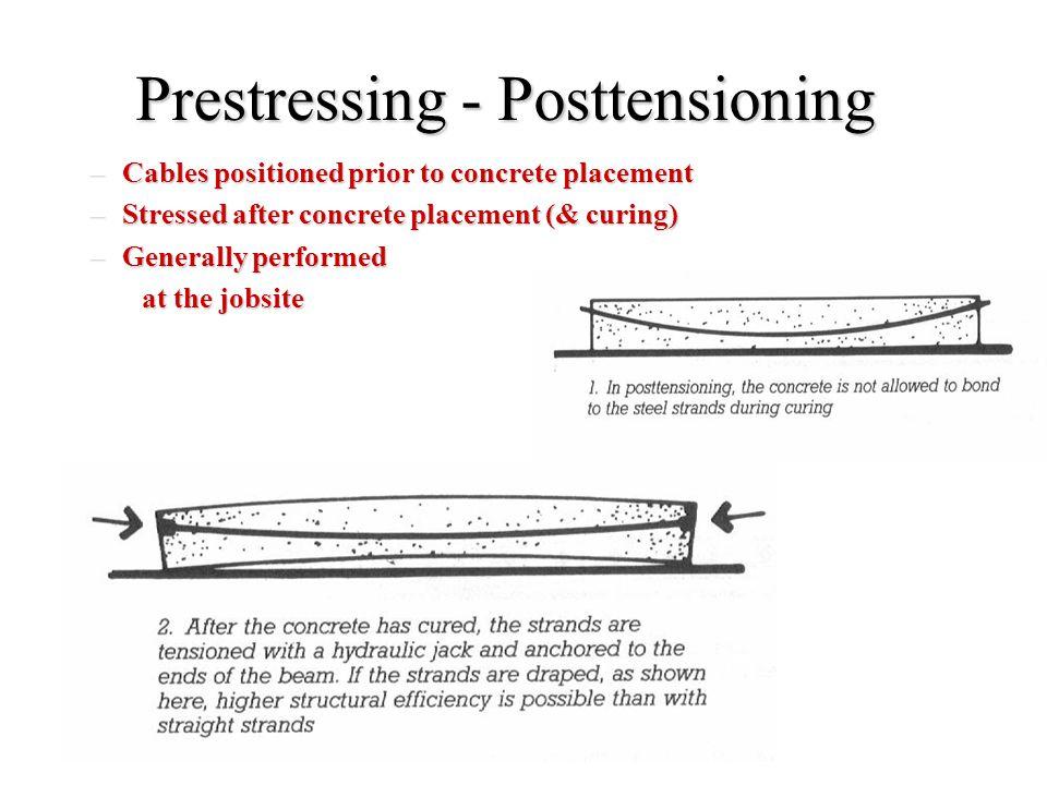 Prestressing - Posttensioning
