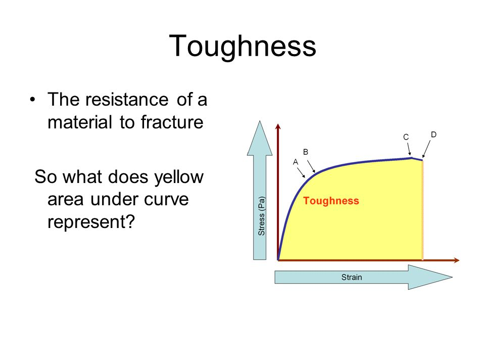 Toughness The resistance of a material to fracture