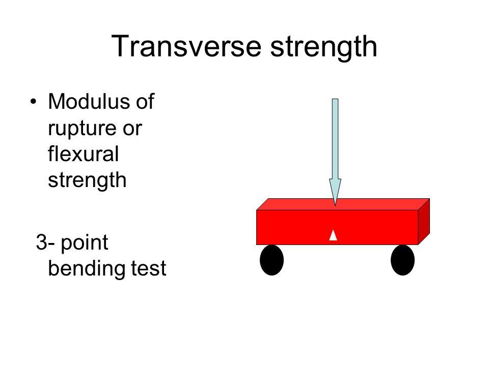 Transverse strength Modulus of rupture or flexural strength