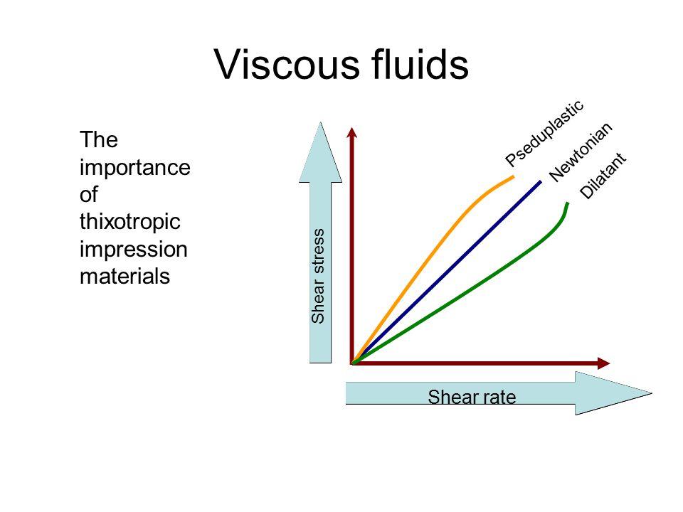 Viscous fluids The importance of thixotropic impression materials