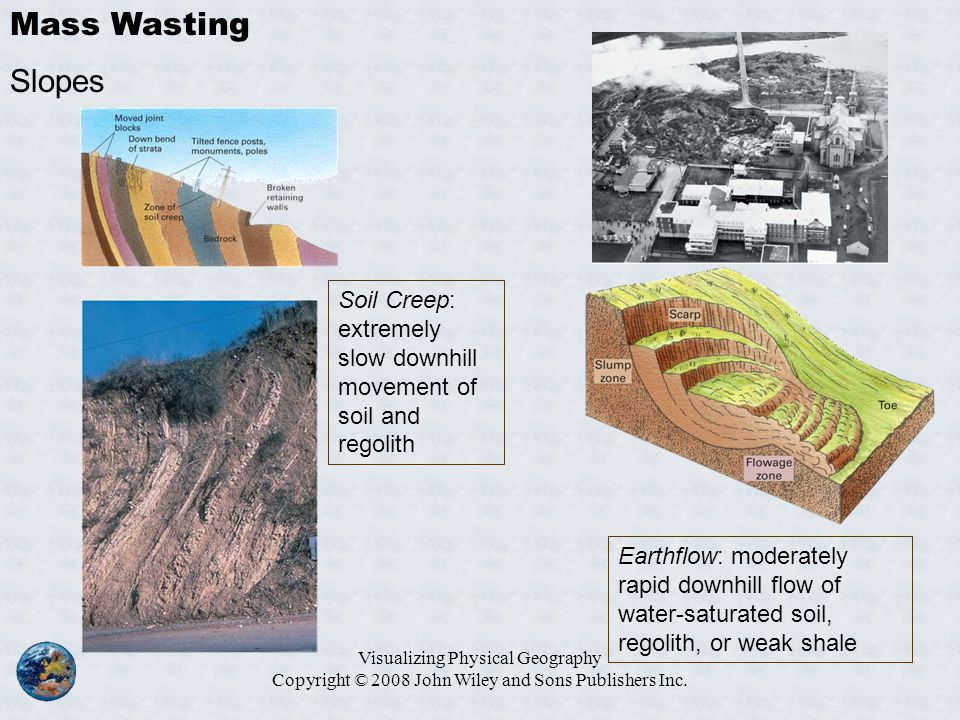 Mass Wasting Slopes. Soil Creep: extremely slow downhill movement of soil and regolith.