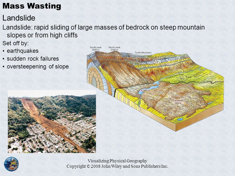 Mass Wasting Landslide