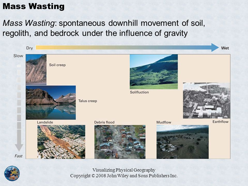 Mass Wasting Mass Wasting: spontaneous downhill movement of soil, regolith, and bedrock under the influence of gravity.