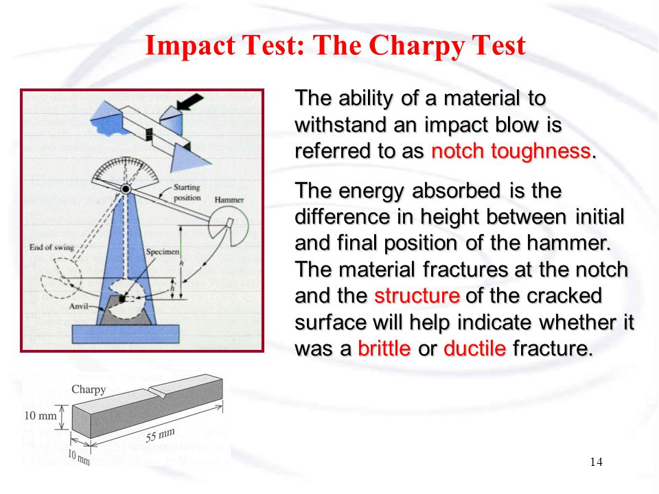 Impact Test: The Charpy Test