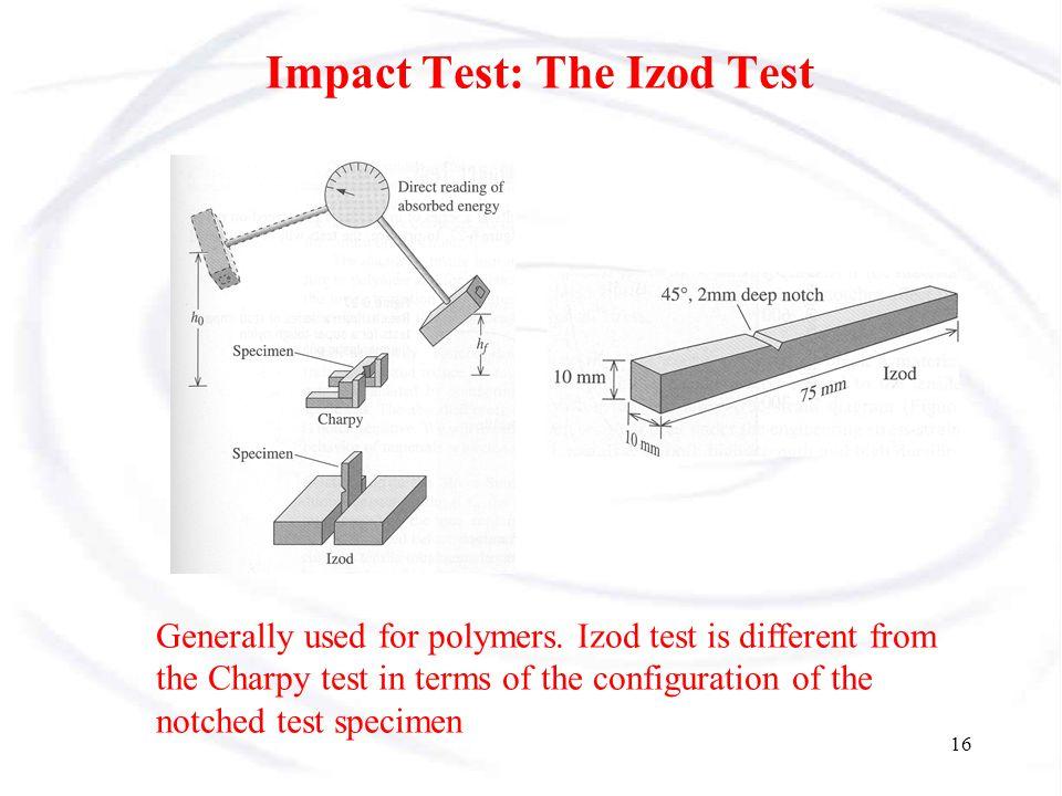 Impact Test: The Izod Test