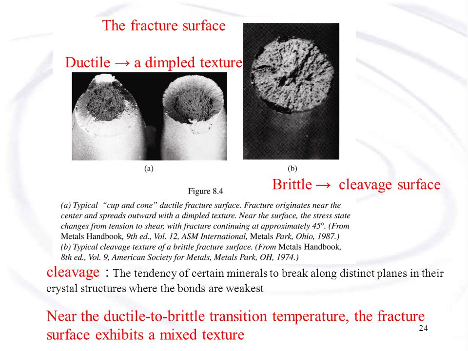 The fracture surface Ductile → a dimpled texture. Brittle → cleavage surface.