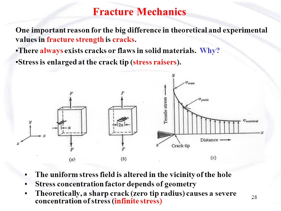 Fracture Mechanics One important reason for the big difference in theoretical and experimental values in fracture strength is cracks.