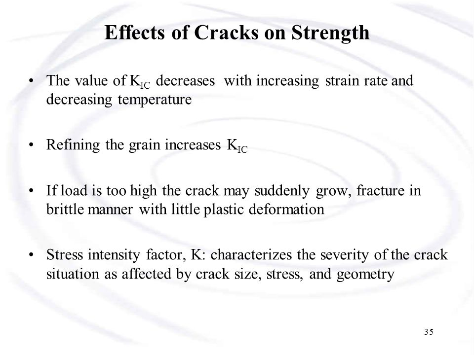 Effects of Cracks on Strength