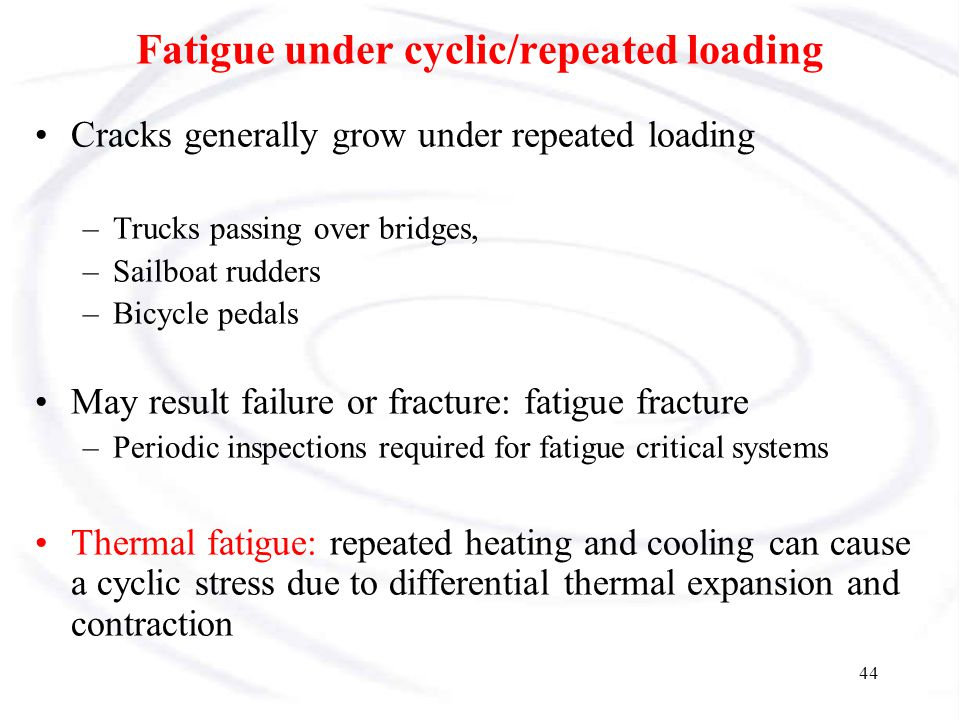 Fatigue under cyclic/repeated loading
