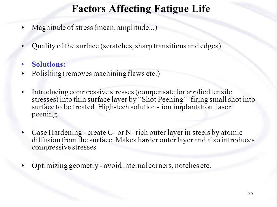 Factors Affecting Fatigue Life