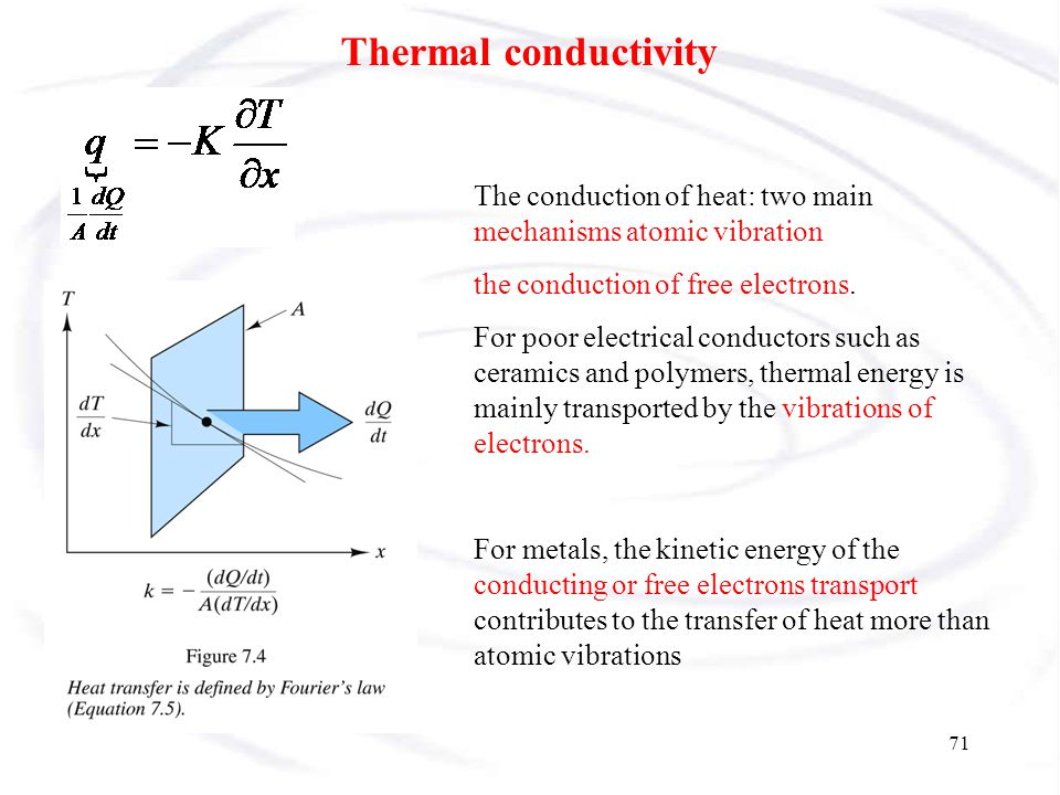 Thermal conductivity The conduction of heat: two main mechanisms atomic vibration. the conduction of free electrons.