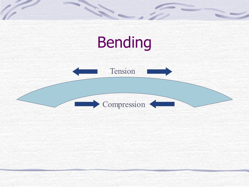 Bending Tension Compression