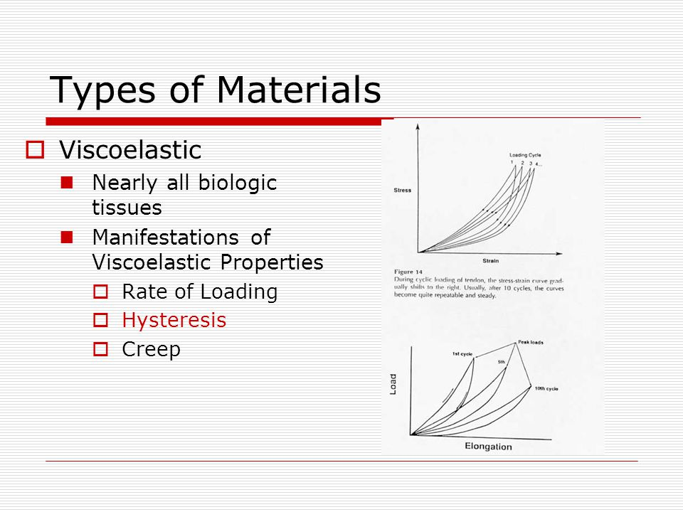 Types of Materials Viscoelastic Nearly all biologic tissues