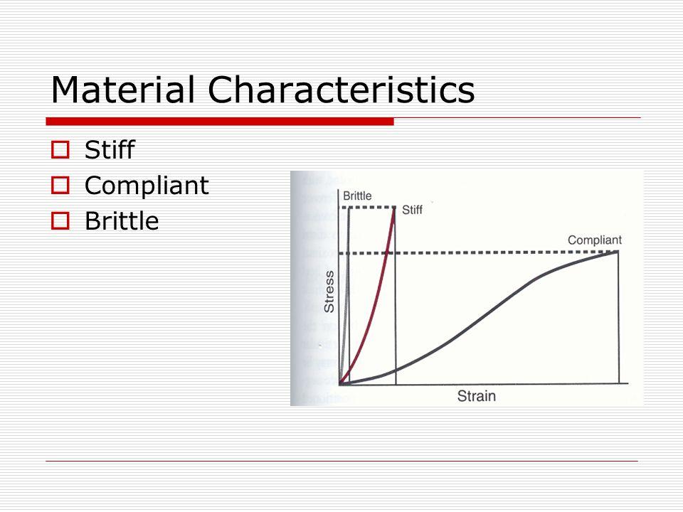 Material Characteristics