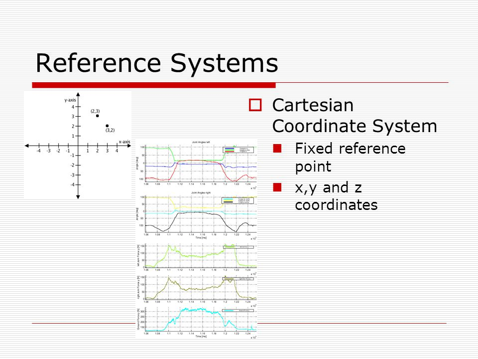 Reference Systems Cartesian Coordinate System Fixed reference point