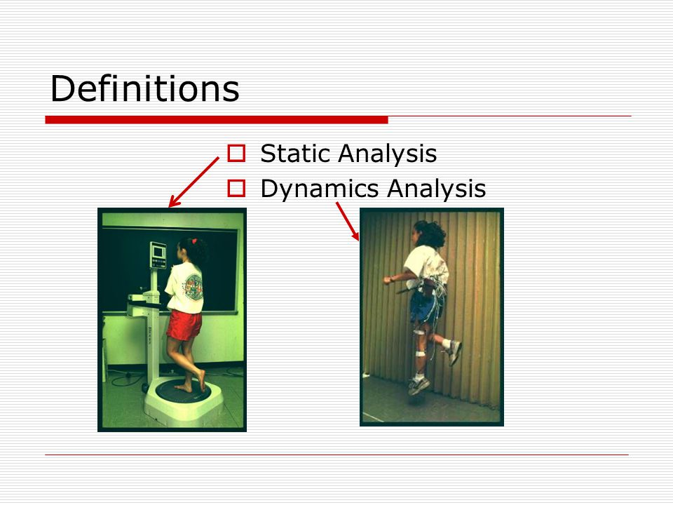 Definitions Static Analysis Dynamics Analysis
