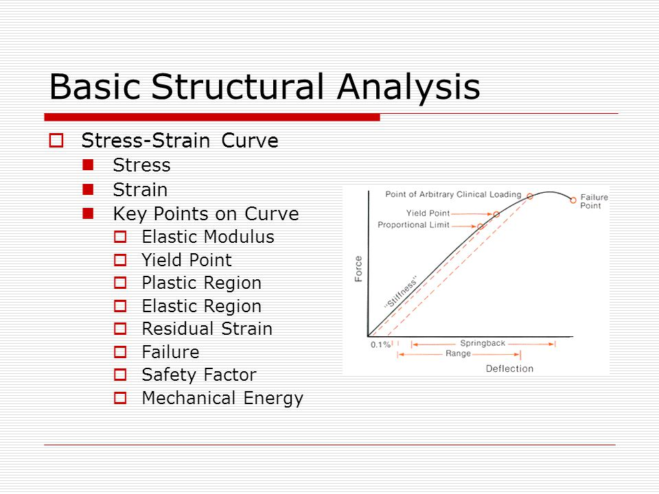 Basic Structural Analysis