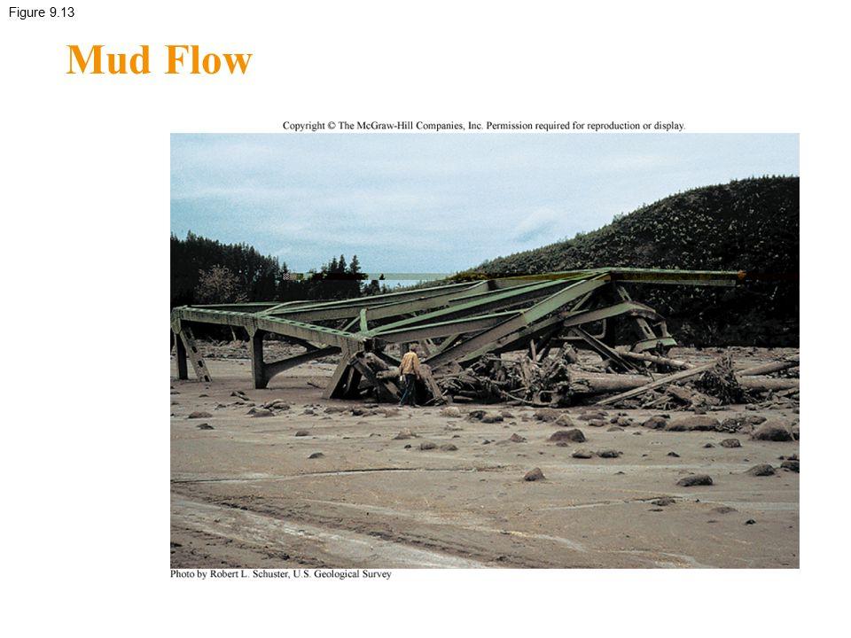 Figure 9.13 Mud Flow