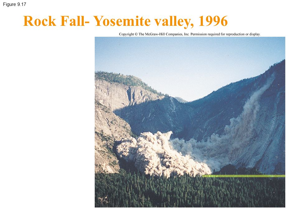 Rock Fall- Yosemite valley, 1996