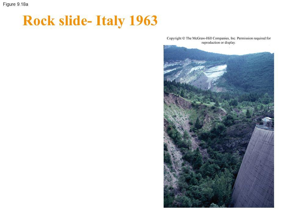 Figure 9.18a Rock slide- Italy 1963