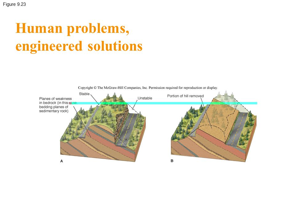 Human problems, engineered solutions
