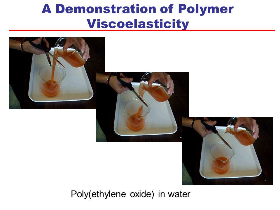 A Demonstration of Polymer Viscoelasticity
